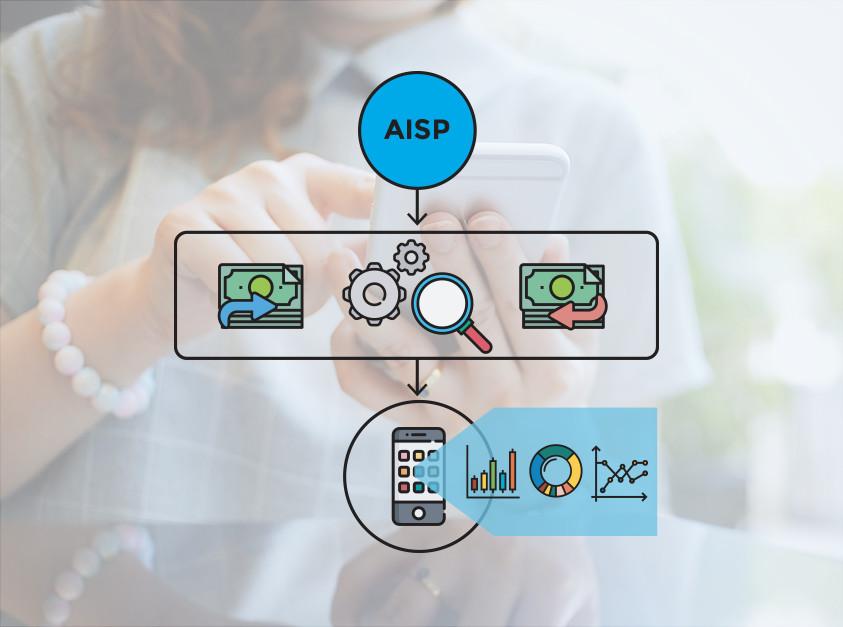 AISPs und Account-Apps