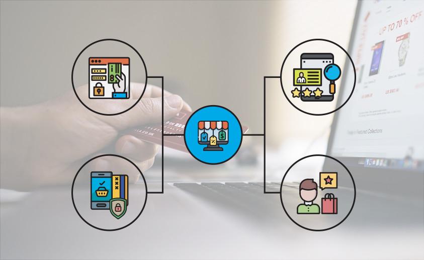 Whitelabel Payment-Lösungen