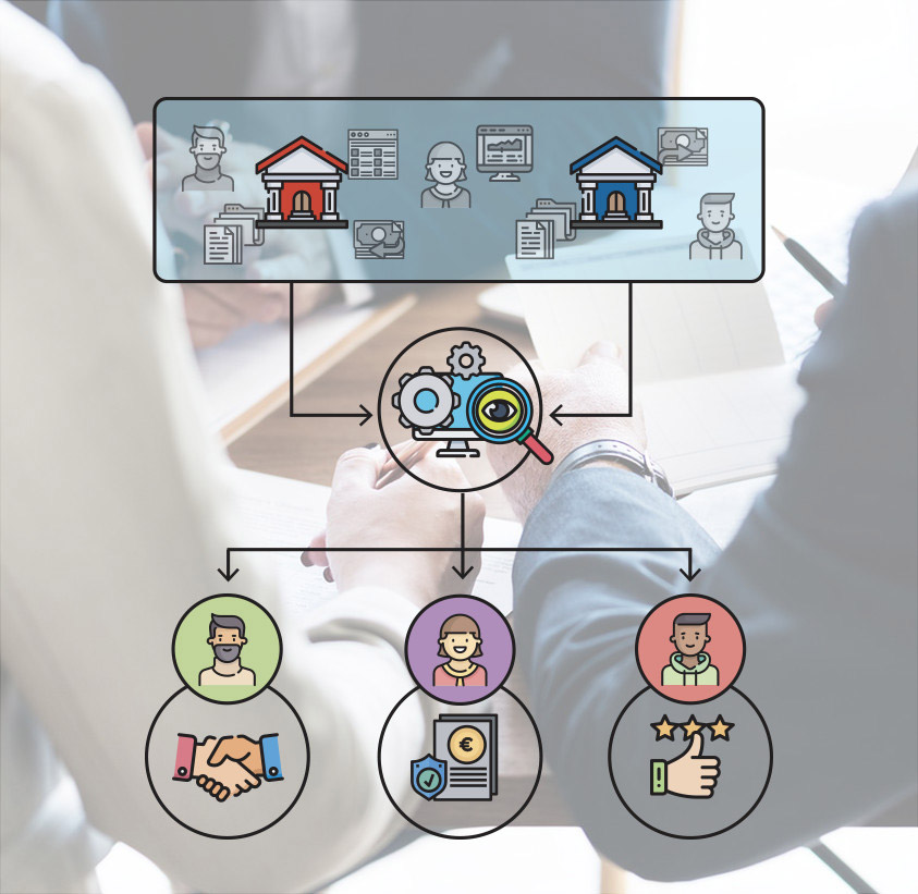 FinTecSystems Analytics Plattform