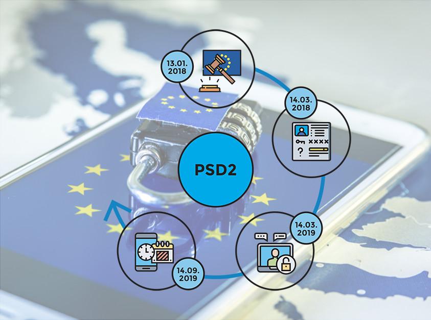 Die wichtigsten Eckdaten der PSD2