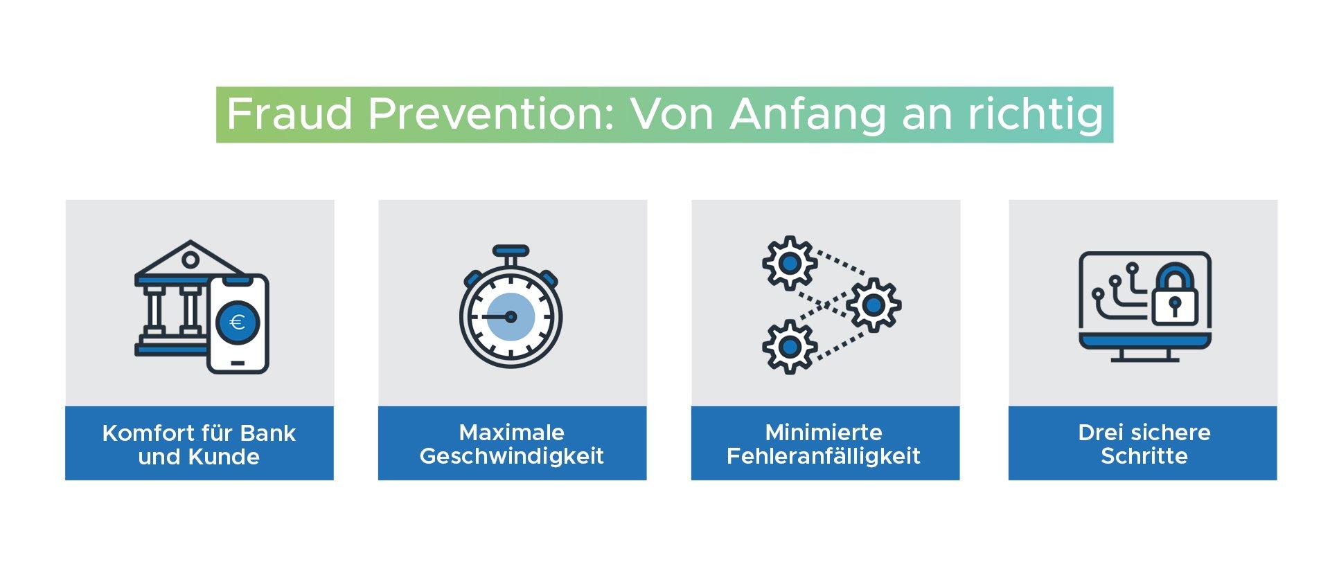 Fraud Prevention: Von Anfang an richtig