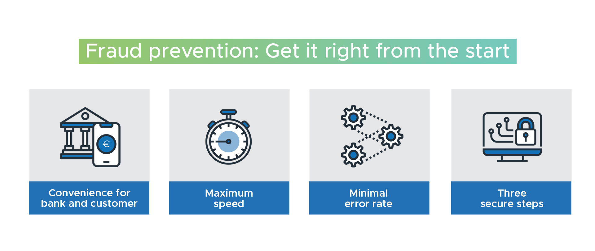 Fraud prevention: Get it right from the start