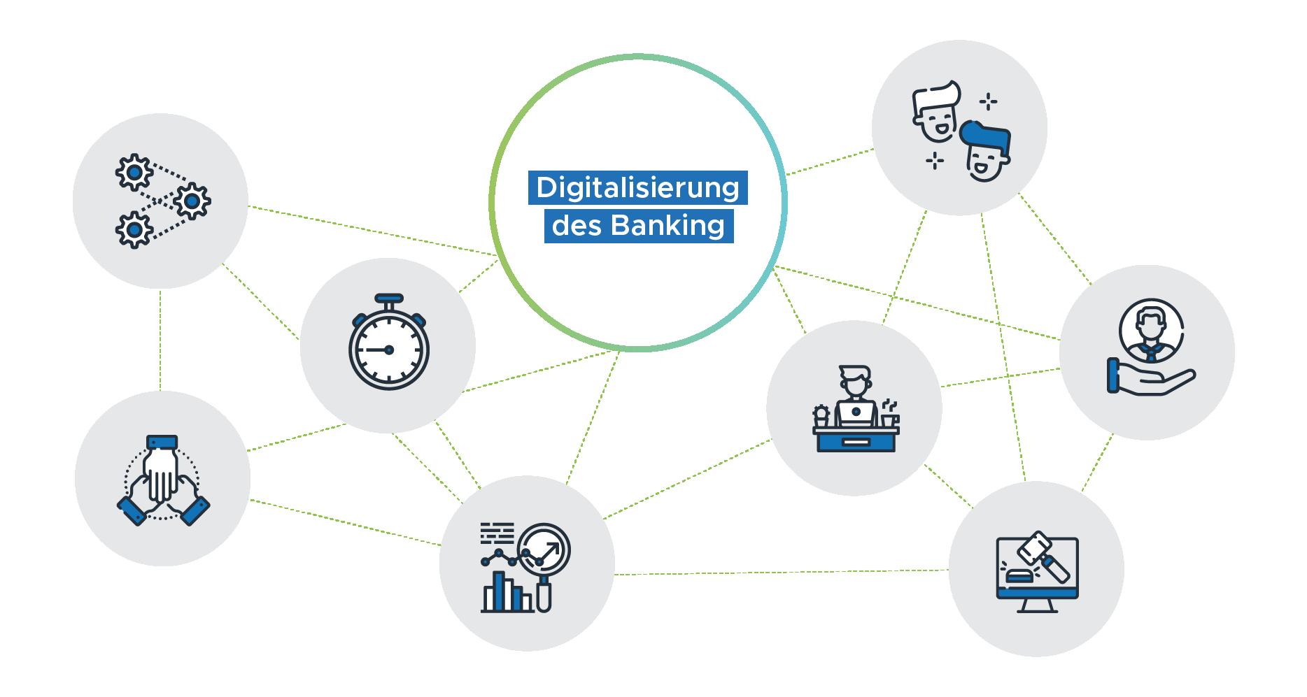 Infografik_Digitalisierung_des_Banking
