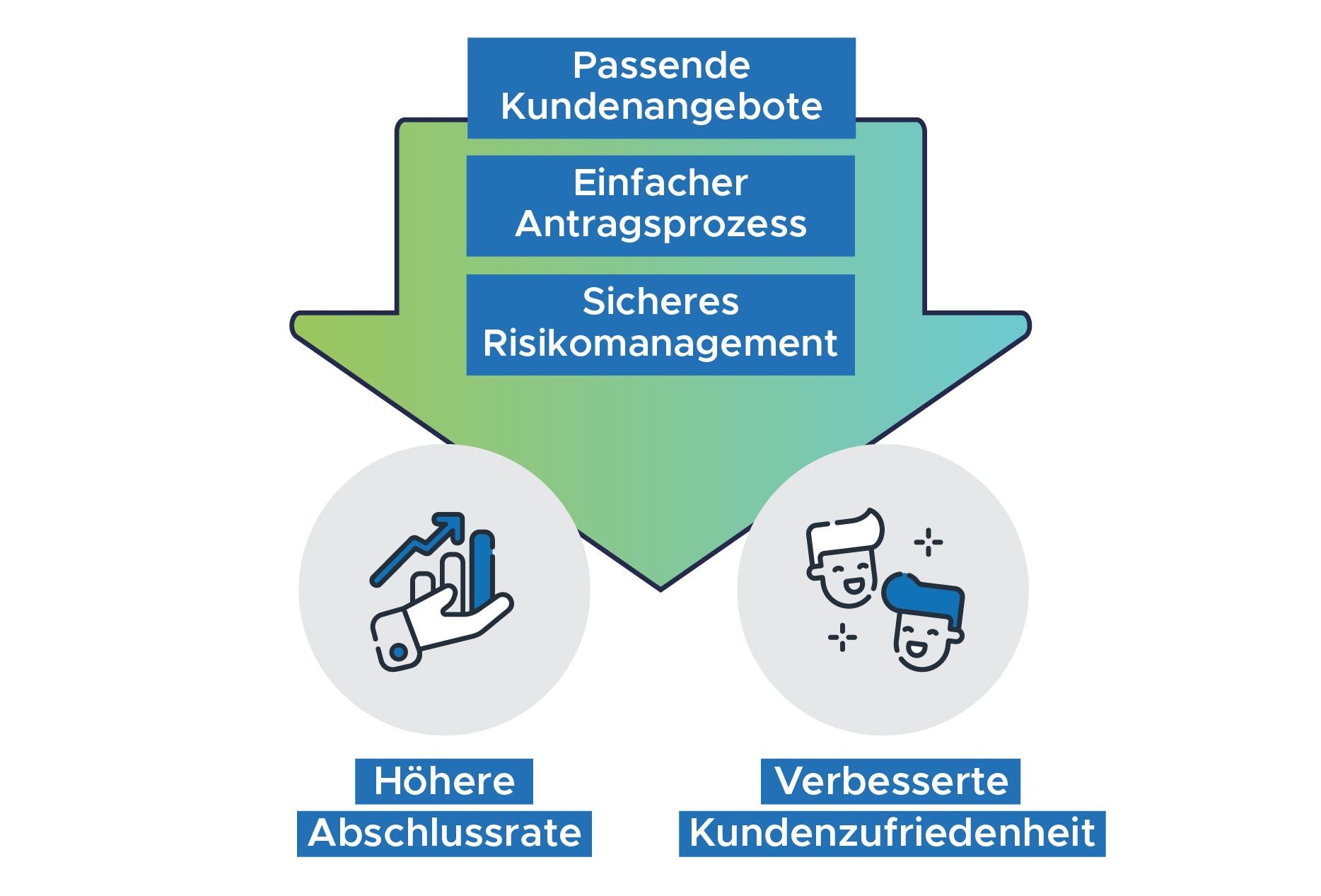 Infografik_Kreditantrag_mit_Open_Banking