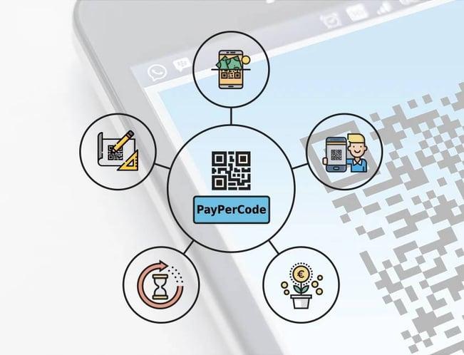 PayPerCode