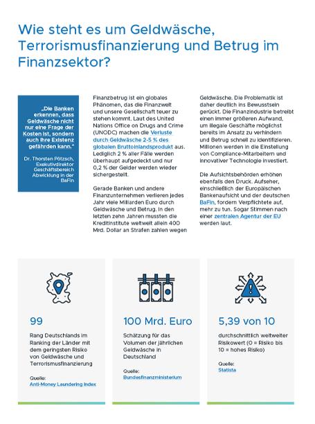 Terrorfinanzierung und Betrug im Finanzsektor?