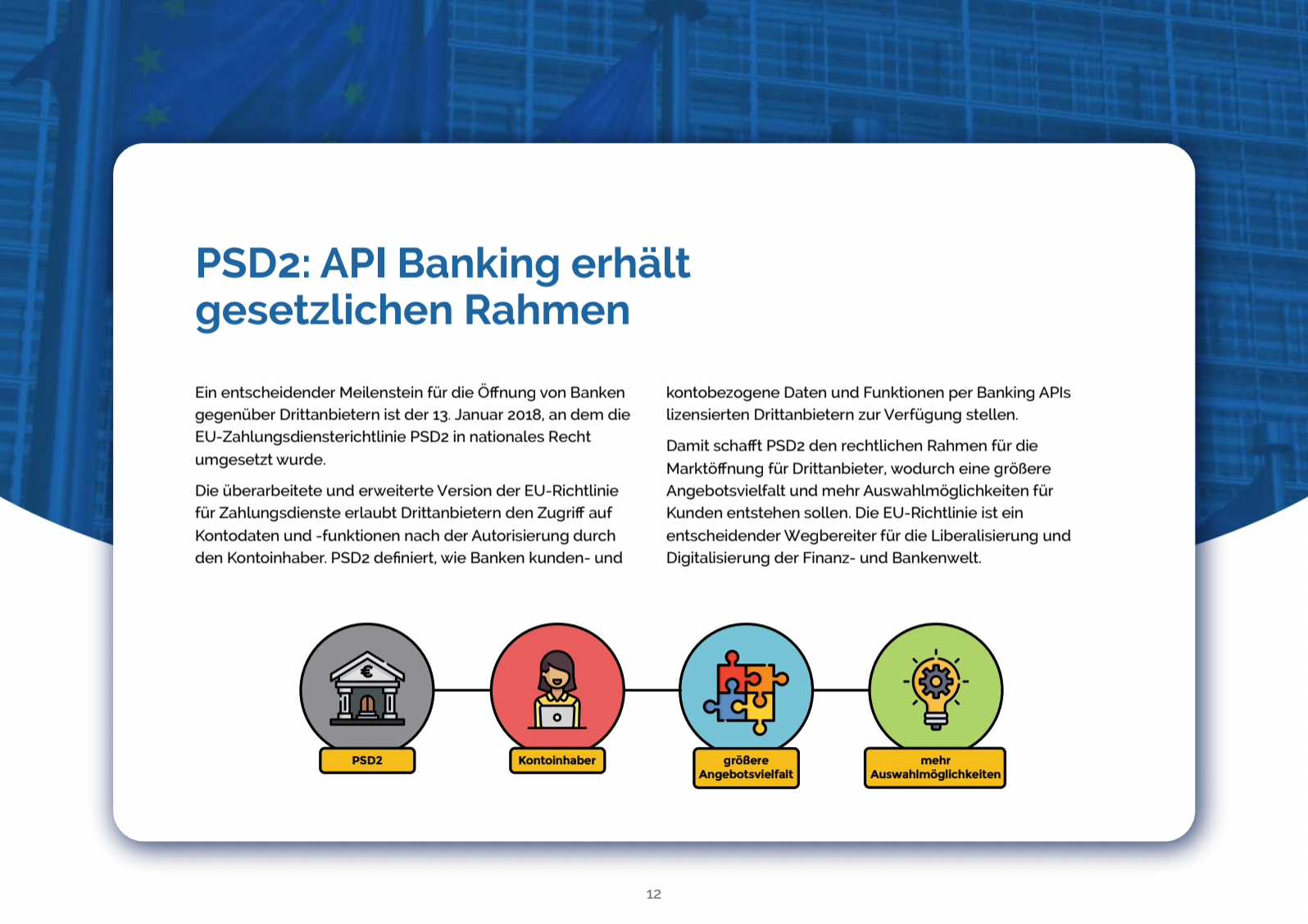 PSD2_API_Banking