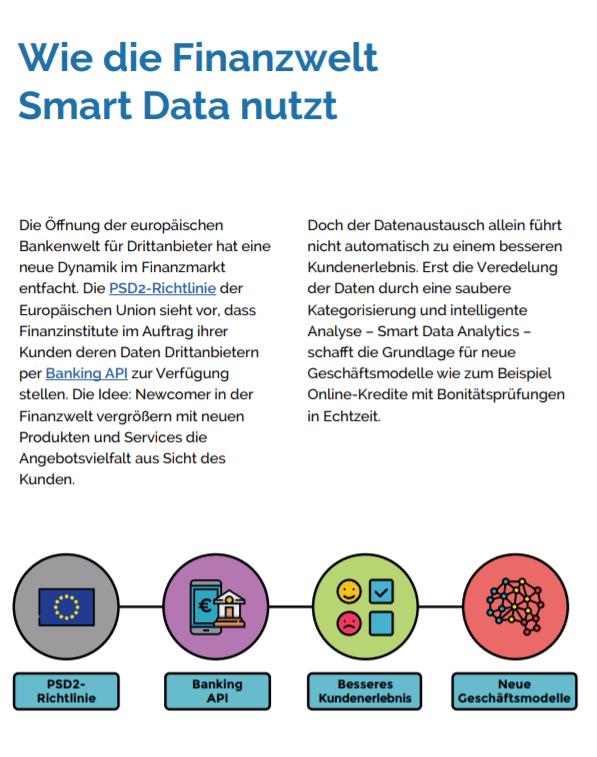 Smart Data in der Finanzwelt
